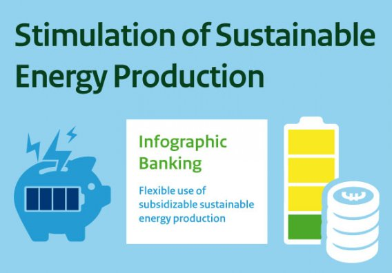 Teaser image for infographic Stimulation of Sustainable Energy Production