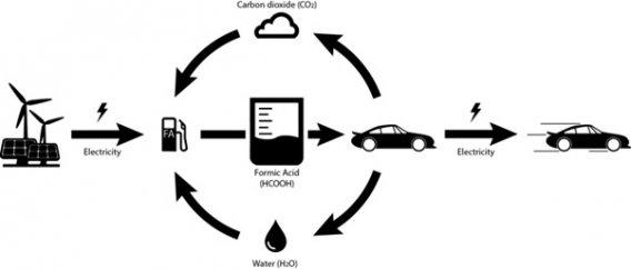 teamfast fuel procedure