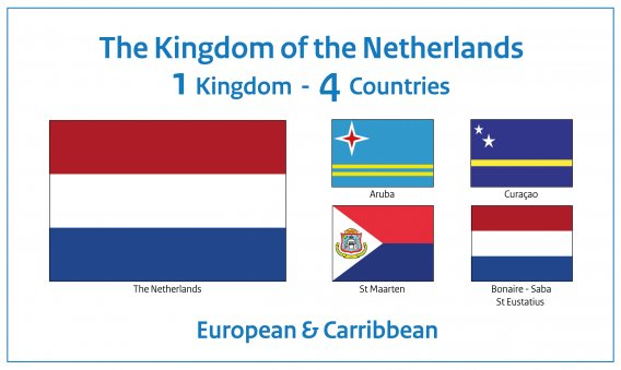 Flags of the Kingdom of the Netherlands