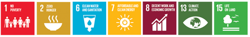 ABC Sustainable Development Goals